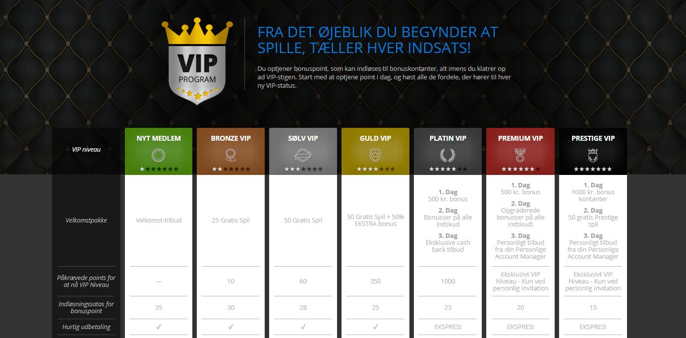 Bliv medlem af Mr Spil VIP klub